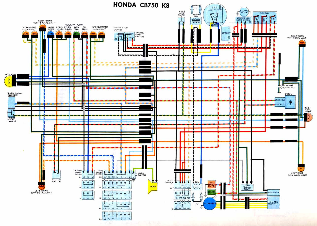 0ecce Wiring Diagram 1971 Honda 750 Four Wiring Library