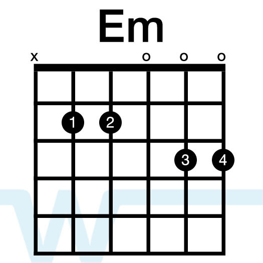 2 GUITAR CHORDS YOUR GRACE IS ENOUGH, ENOUGH GUITAR CHORDS IS GRACE ...