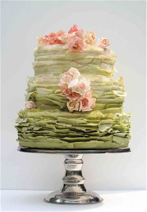 Average Cost of a Wedding Cake 2019   Weddingstats