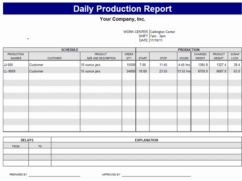 Daily Work Report Template - Free Formats Excel Word