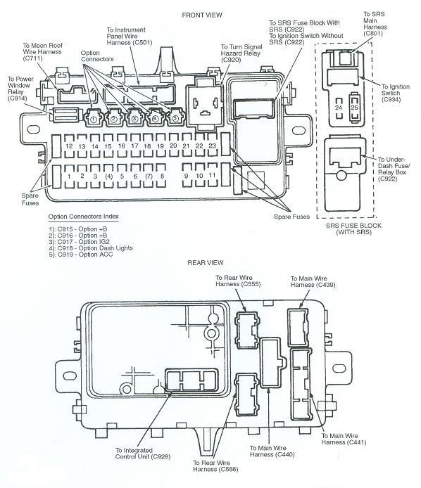 93 Civic Fuse Diagram Left Lower Fuse Box Wiring Diagram Schematics