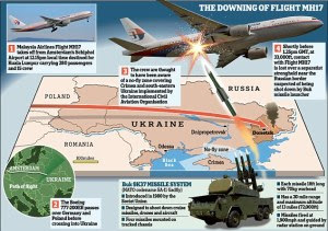 MH17.MalaysiaAirlines.ShotDown.BySAM.11.Missile
