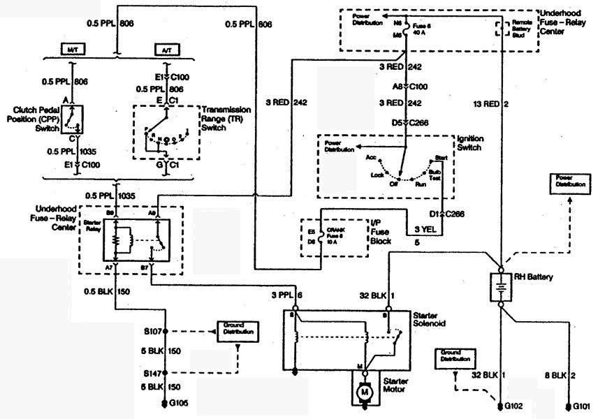 Motor Starter Wiring Diagram For 1999 Chevy Suburban Wiring Diagram Tell Component B Tell Component B Consorziofiuggiturismo It