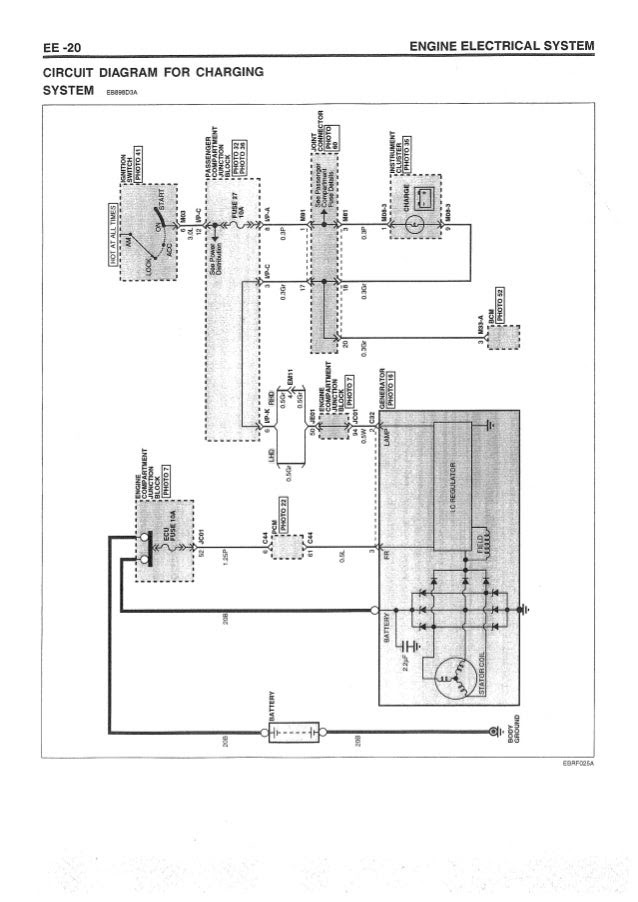 2011 Hyundai Sonata Wiring Diagram Wiring Diagram Please Information A Please Information A Led Illumina It