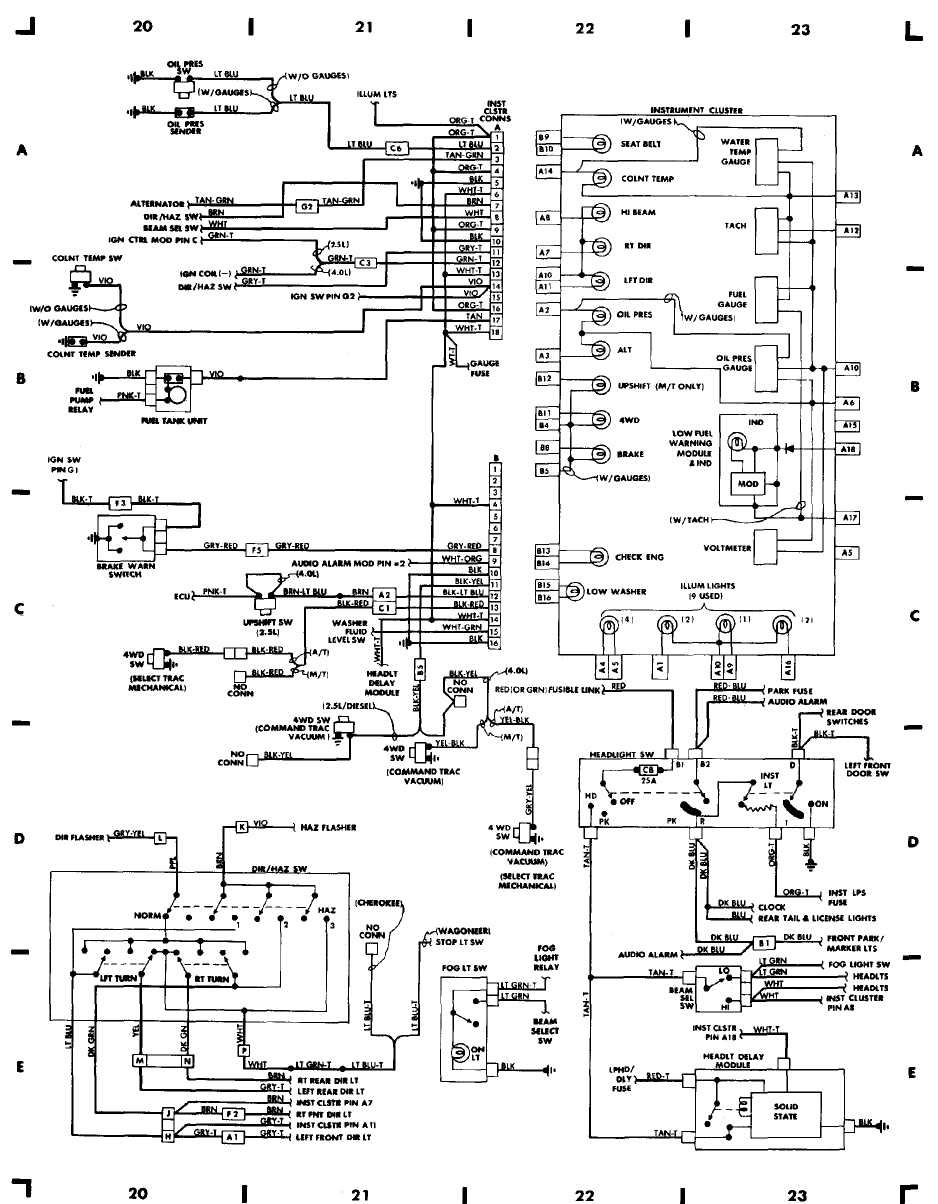2000 Jeep Cherokee Wiring Harness Diagram Wiring Diagram Schema Mark Shape A Mark Shape A Atmosphereconcept It