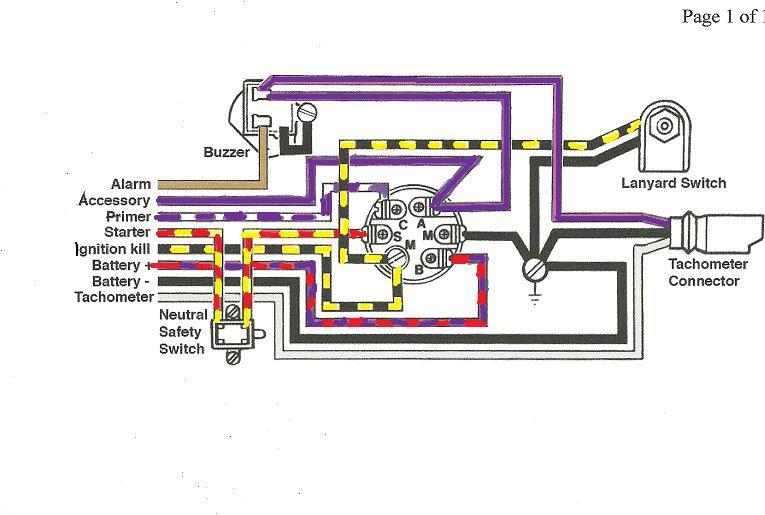 Mercruiser 120 Hp Ignition Wiring Diagram Full Hd Version Wiring Diagram Process Flow Diagram Emballages Sous Vide Fr