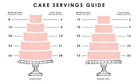Liverpool Cake Company Prices   Liverpool Cake Company