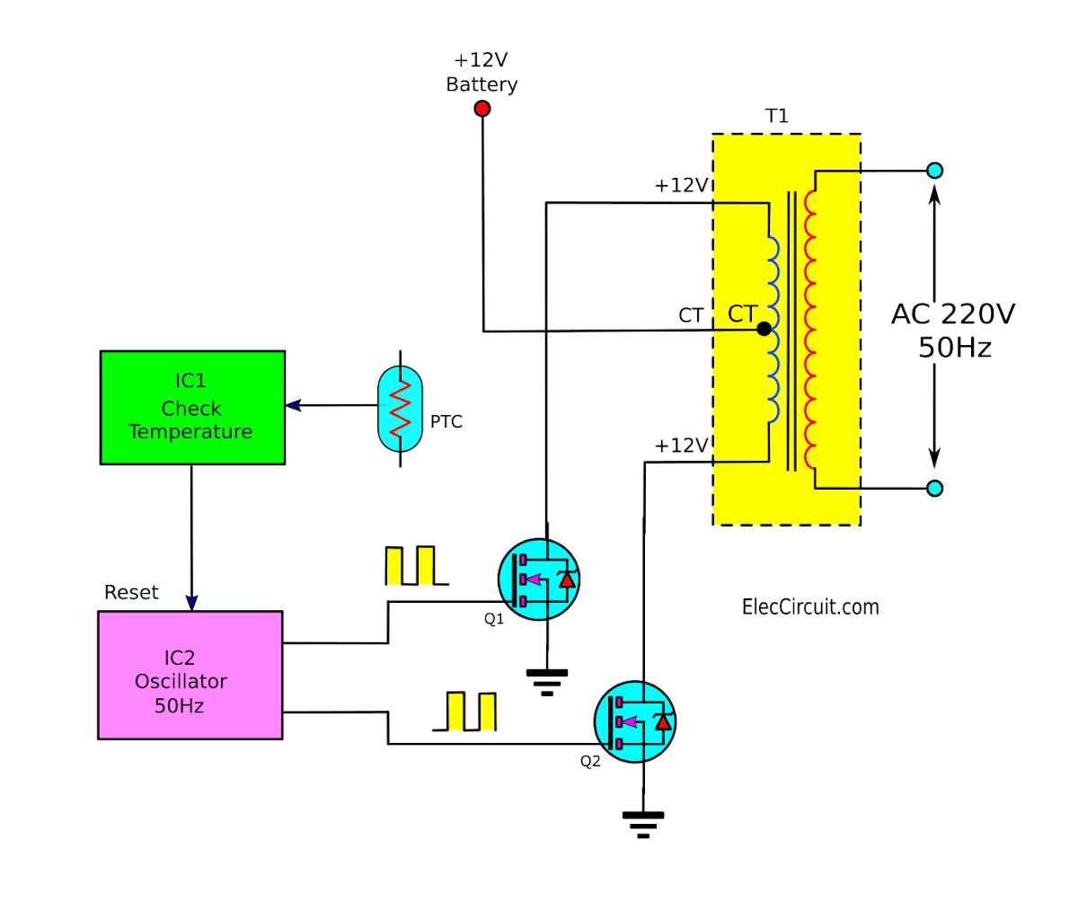Block Diagram Of Inverter - Circuit Diagram Images