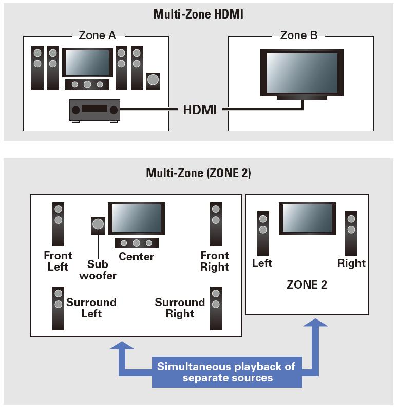 pioneer rack stereo system wiring diagram image 6