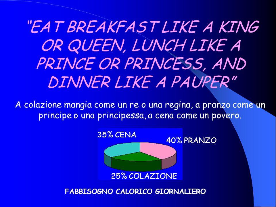 Eat Breakfast Like A Queen Quote L Importanza Della Prima