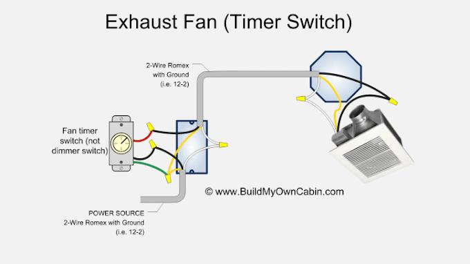 [SCHEMATICS_4US]  All Wiring Diagram | Wiring Diagram For A Bathroom Fan With Timer |  | Wiring Diagram