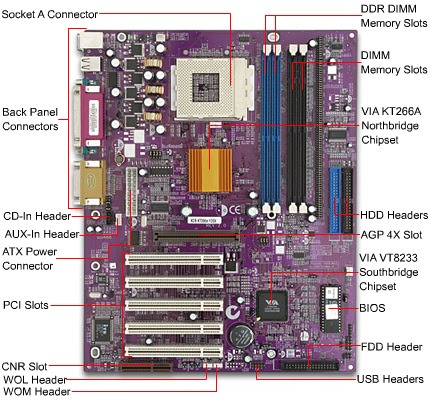 atx motherboard diagram with labels 814