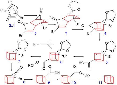 Scheme 2. Synthesis of cubane 1964