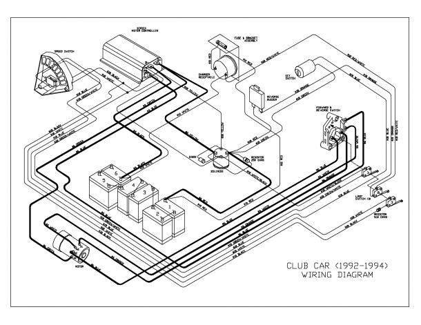 Diagram 1999 Club Car Ds Wiring Diagram Full Version Hd Quality Wiring Diagram Designdiagram Gtve It