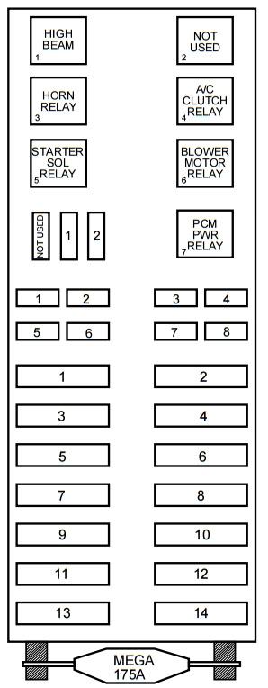 Lincoln Continental Mk9 1999 2002 Fuse Box Diagram Auto Genius