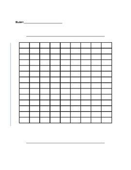 1000+ ideas about Bar Graph Template on Pinterest | Bar graphs ...
