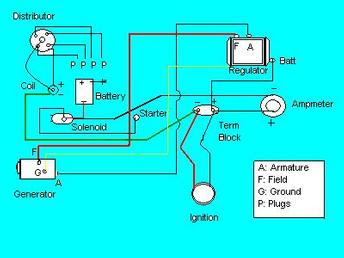 Ford Tractor Generator Wiring Diagram - Wiring Diagram | Ford Naa Generator Wiring Diagram |  | Wiring Diagram