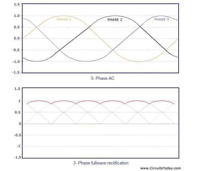 three phase rectifier diagram