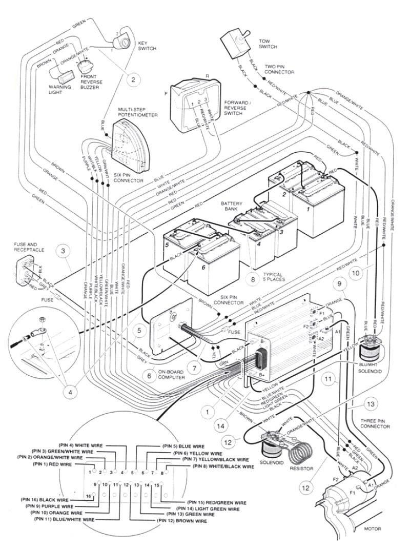 Diagram Old Yamaha Electric Golf Cart Battery Diagram Full Version Hd Quality Battery Diagram Luxury Diagrams Gevim Fr