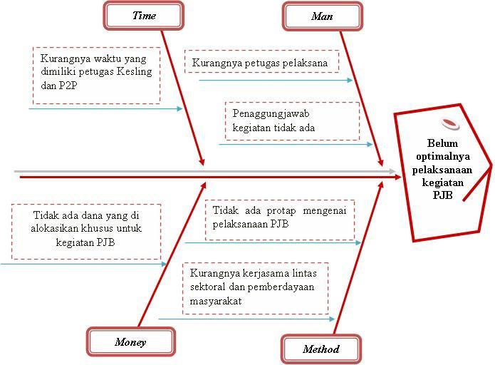 Contoh Analisis Swot Dalam Rumah Sakit - Wall PPX