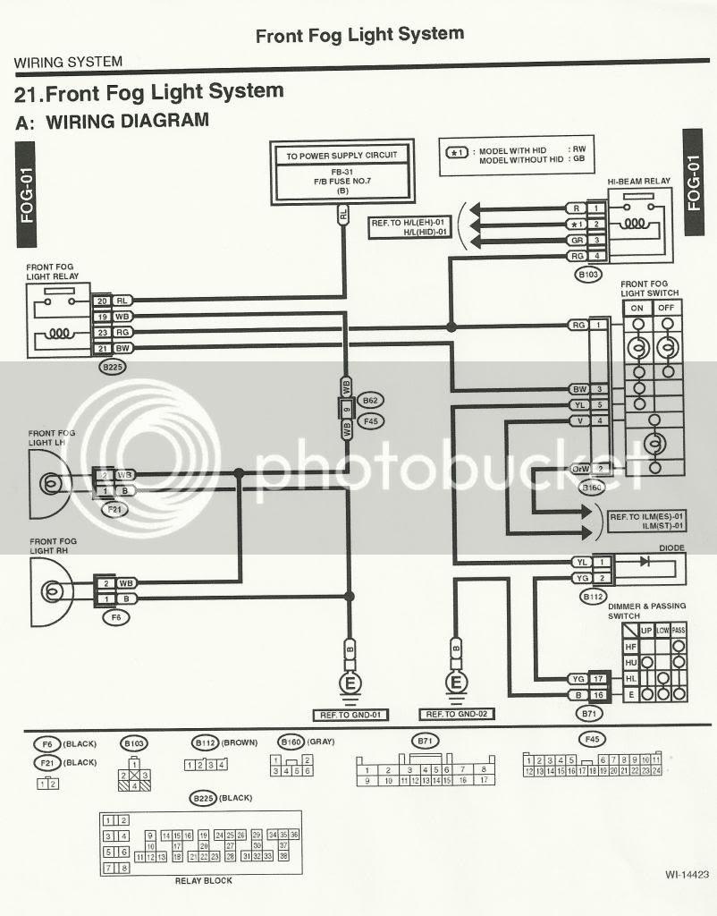 Diagram 02 Wrx Fog Light Wiring Diagram Full Version Hd Quality Wiring Diagram Stuffbdo Oltreilmurofestival It