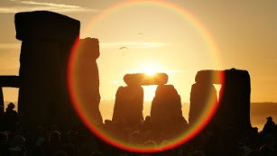 Solstice Fast Facts