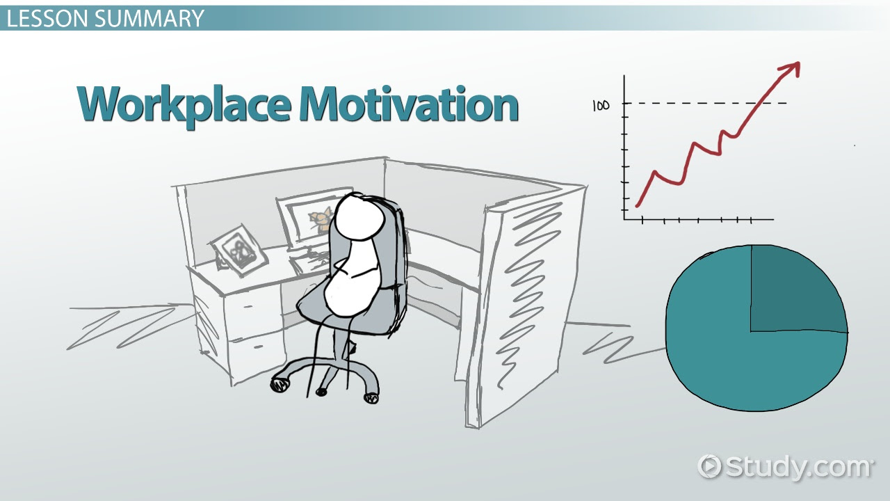 workplace motivation theories types examples_113267