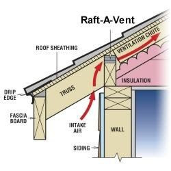 Raft-A-Vent   All About The Build   Pinterest