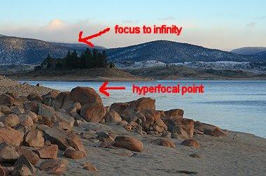 Bagaimana Agar fokus kamera Tak Terhingga