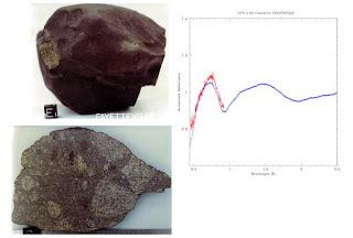 Comparación del asteroide (1270) Datura con el meteorito Fayetterville