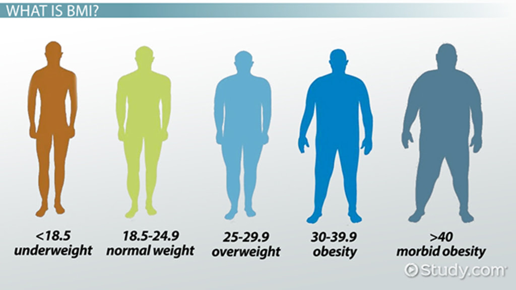 what is bmi_122979