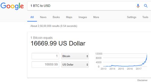 bitcoin miner xbox 360