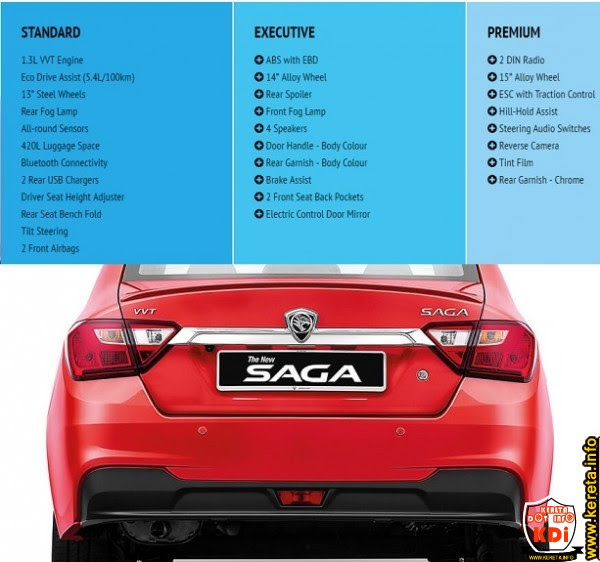 NEW SAGA 1.3 VVT BARU 2016 2017 SPECIFICATION PRICE VIDEO