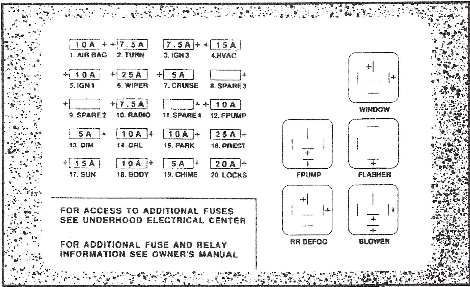 1999 Saturn Sl1 Fuse Box Diagram Motor Engine Diagram Jeep Wrangler Yenpancane Jeanjaures37 Fr