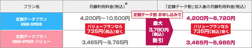 docomo by you.