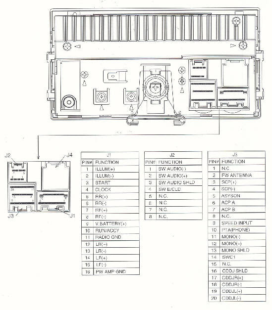 Looking for pin diagram for 98 double deck radio | Ford ...