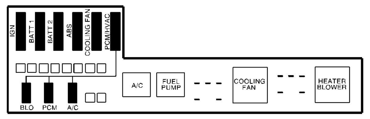 99 Sunfire Fuse Box - Wiring Diagram Networks | 99 Pontiac Sunfire Fuse Box Diagram |  | Wiring Diagram Networks - blogger