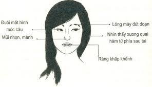 tuong-nguoi-xau phunutoday.vn