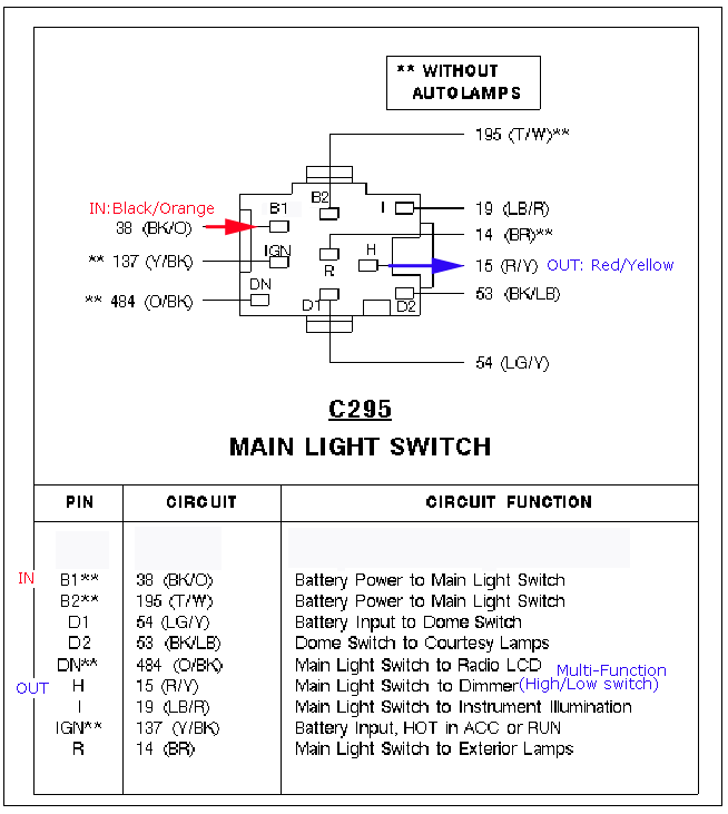 1960 Ford Headlight Switch Diagram Full Hd Version Switch Diagram Cycle Diagrams Yannickserrano Fr