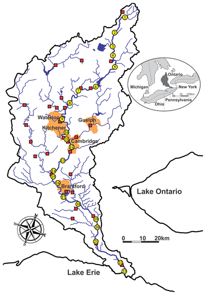 Figure 1 Grand River Watershed (6,800 km2), Ontario, Canada.