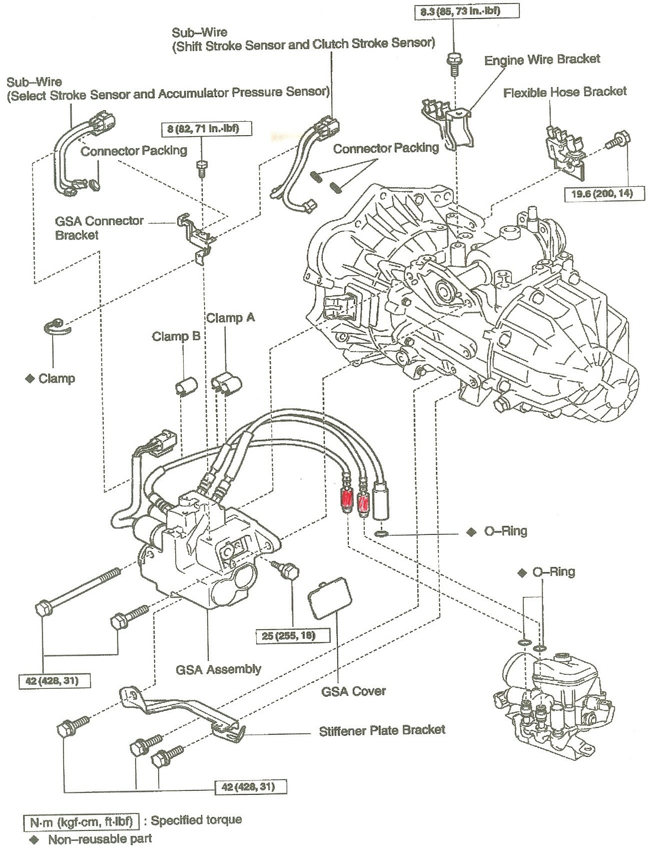 Diagram Toyota Mr2 Wiring Diagram Full Version Hd Quality Wiring Diagram Diagramamedia Tattica Digitale It
