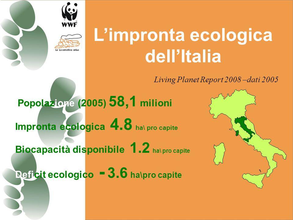 Risultati immagini per impronta ecologica italia