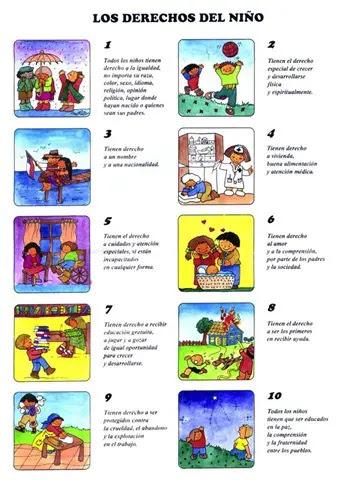 Imagenes Sobre Los Derechos Del Nino Actividades Para Ninos