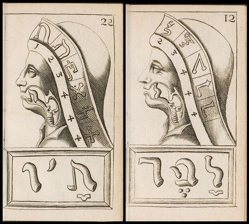 Kurtzer Entwurff des Eigentlichen Natur-Alphabets (Hellmont 1667)