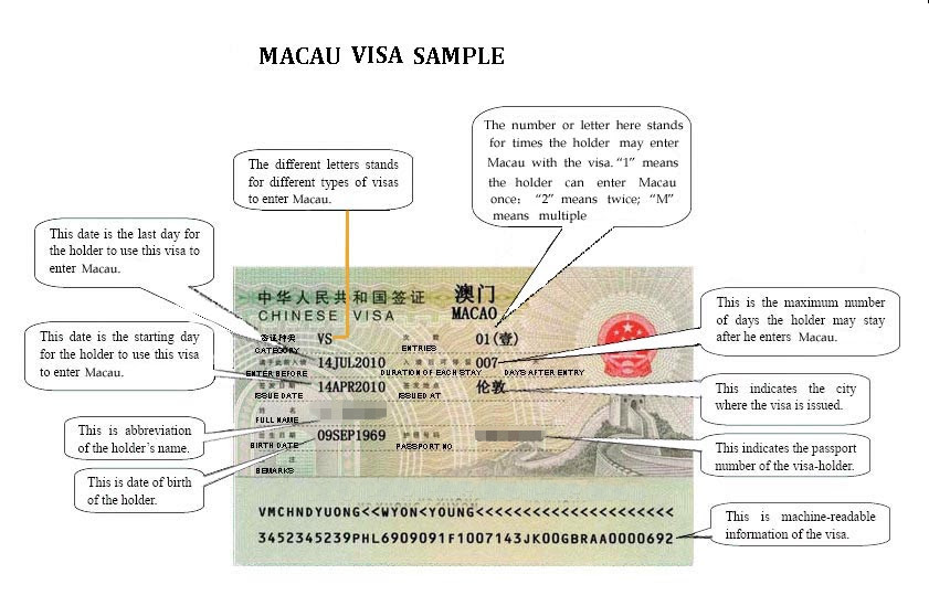 Macau Sar Visa Macau Visa Free Policies