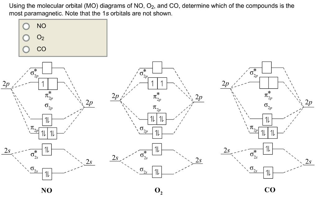 Solved: Using The Molecular Orbital (MO) Diagrams Of NO, O ...