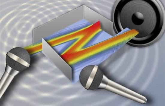 Foxônica: vem aí a manipulação simultânea de luz e som