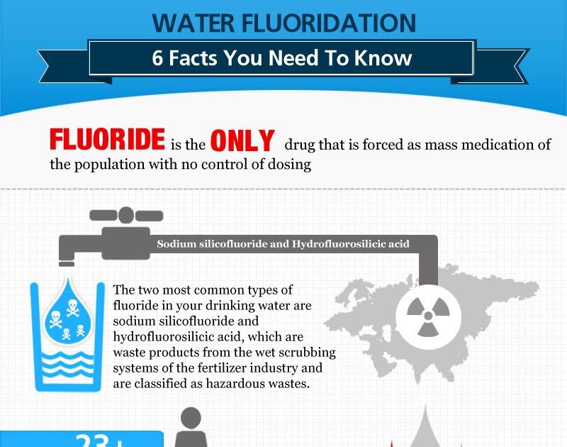 Fluoride stare - RationalWiki