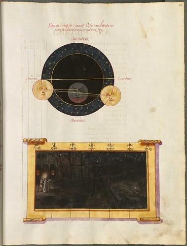 Eclipses luminarium (Cyprian Leowitz, 1555) l
