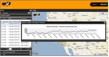 Spot Share page altitude profile